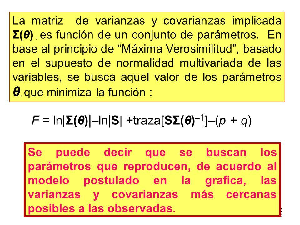 F = ln|Σ(θ)|–ln|S| +traza[SΣ(θ)–1]–(p + q)